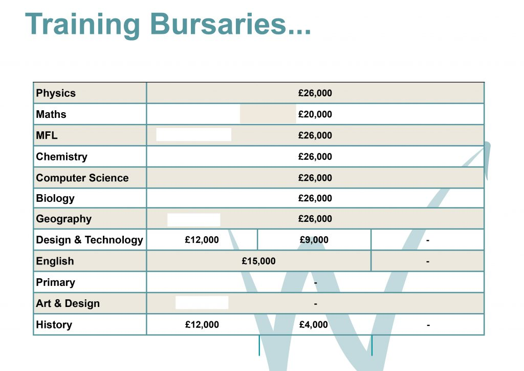 Bursaries 2017-18 picture