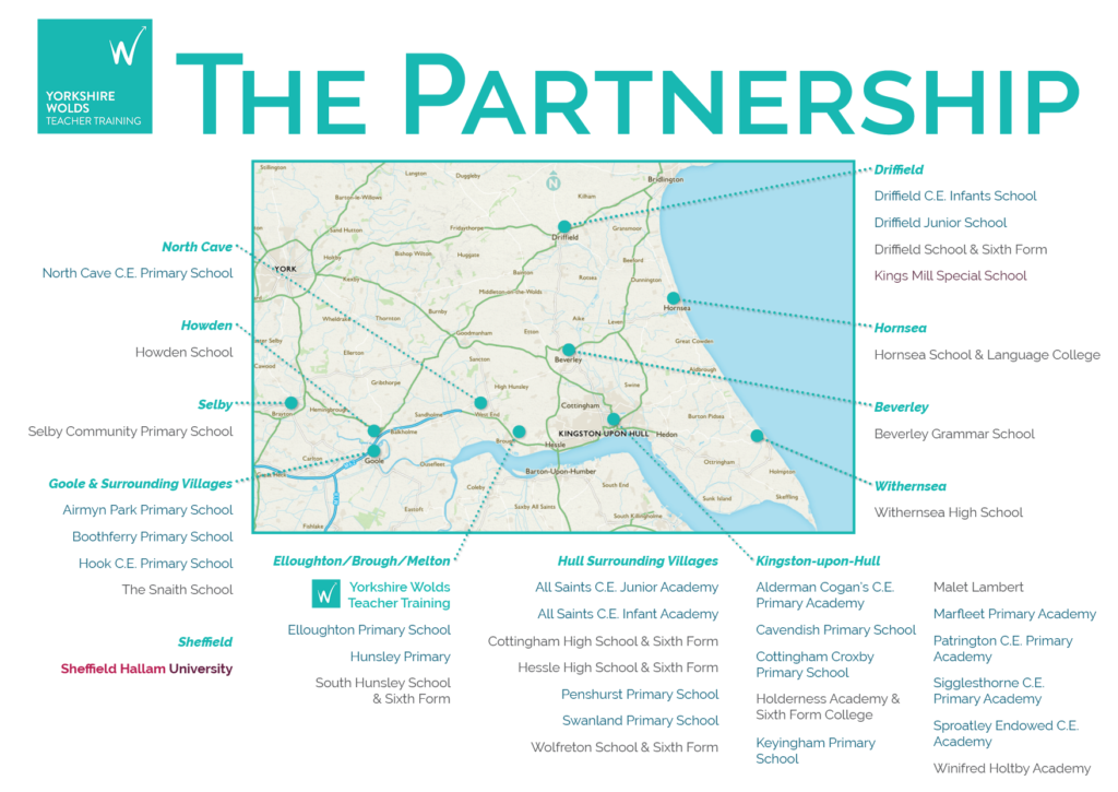 The YWTT Partnership